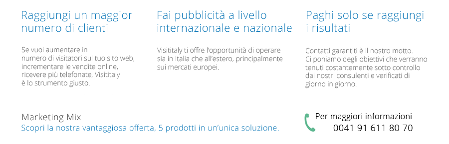 Marketing Mix di Visit Italy
